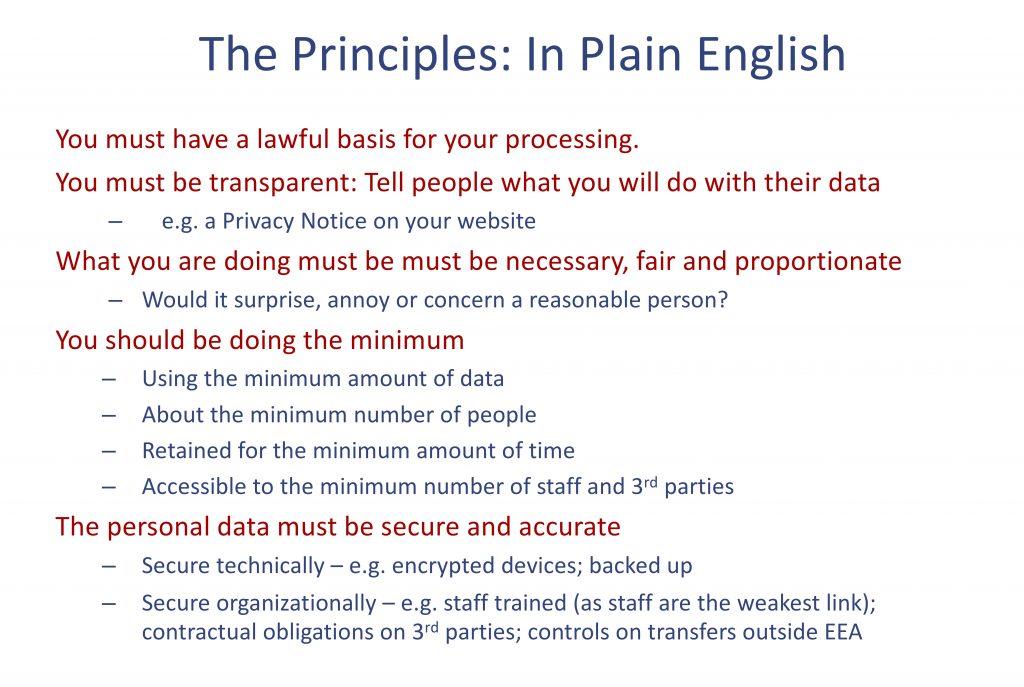 GDPR Principles in Plain English