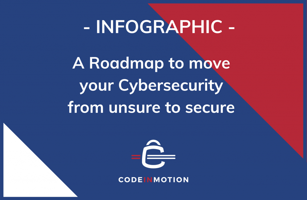Roadmap to go from unsure to secure
